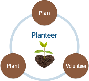Planteer : Plan, Plant, Volunteer